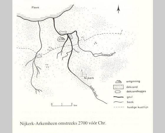 Prehistorische nederzetting