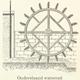 Illustratie van een onderslaand waterrad, eind negentiende eeuw.